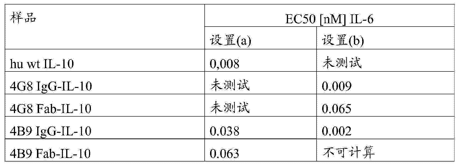 Figure CN104540848AD00433