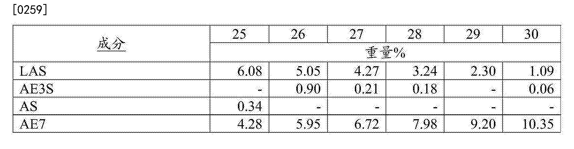 Figure CN107820515AD00352