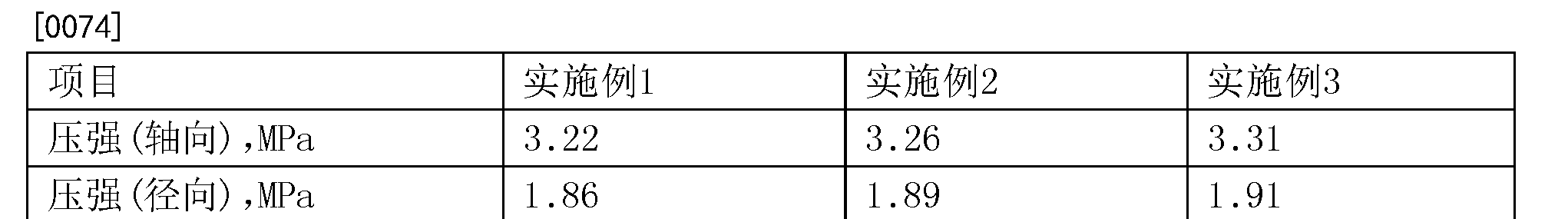 Figure CN106807360AD00073