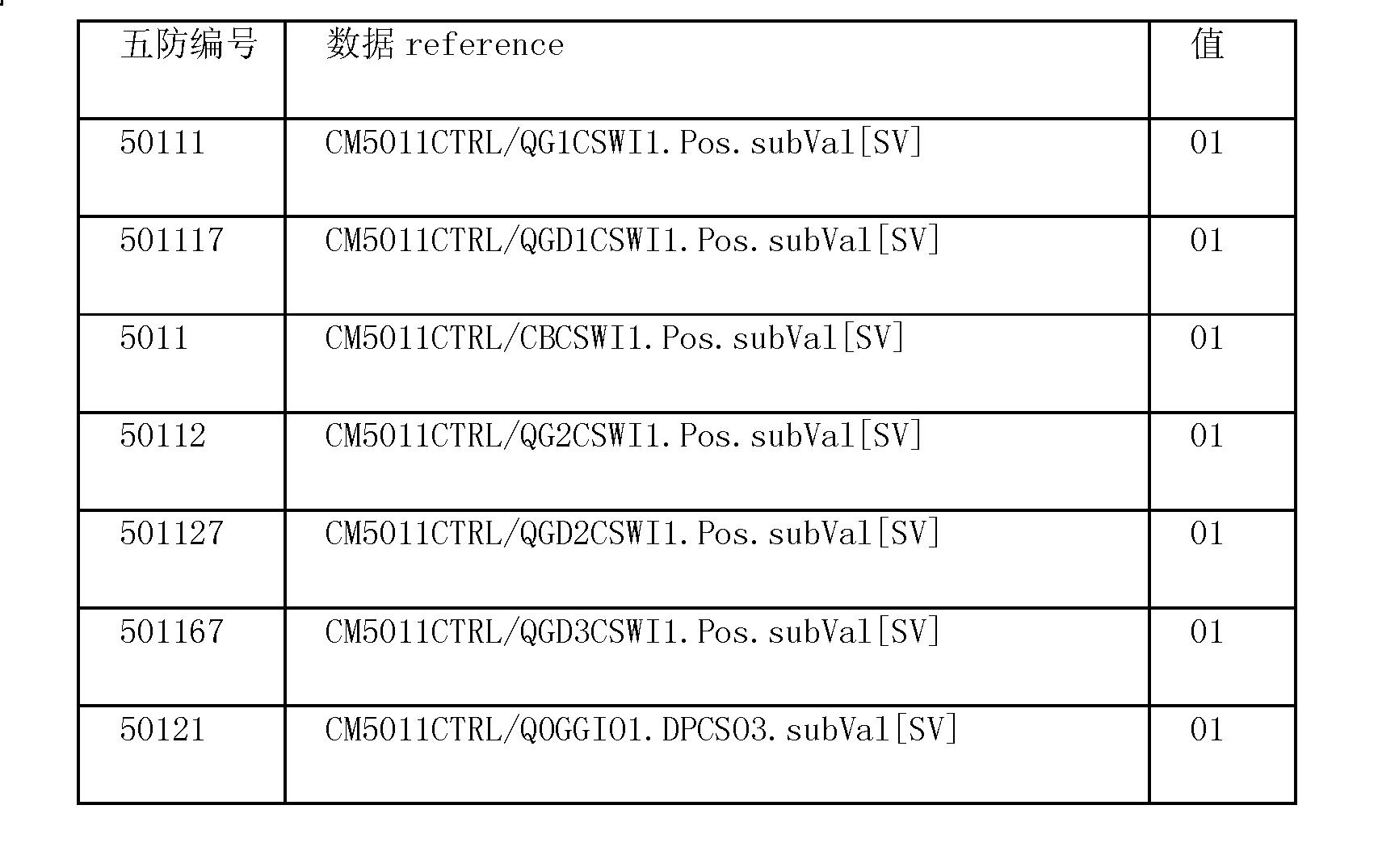 Figure CN102141950AD00132