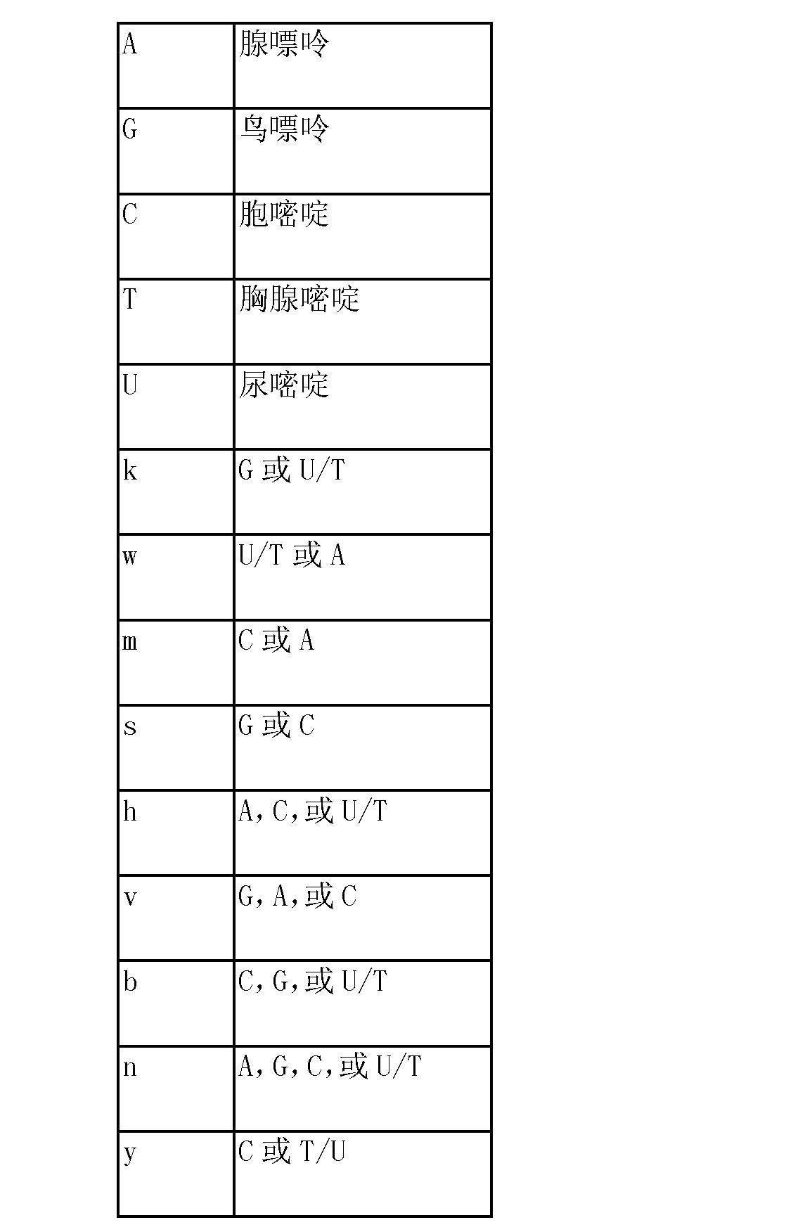 Figure CN104027818AD00261