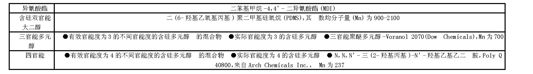 Figure CN101039982BD00181