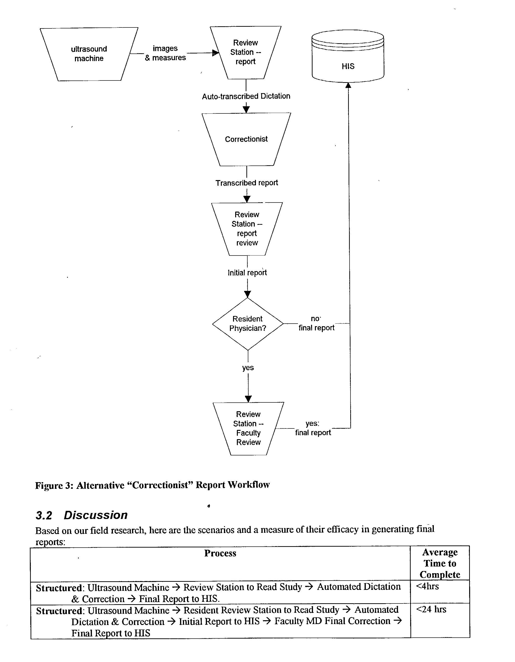 Figure US20030083577A1-20030501-P00007