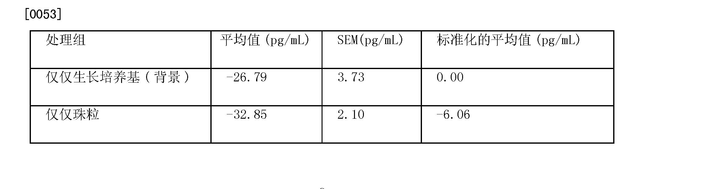 Figure CN101903049BD00092