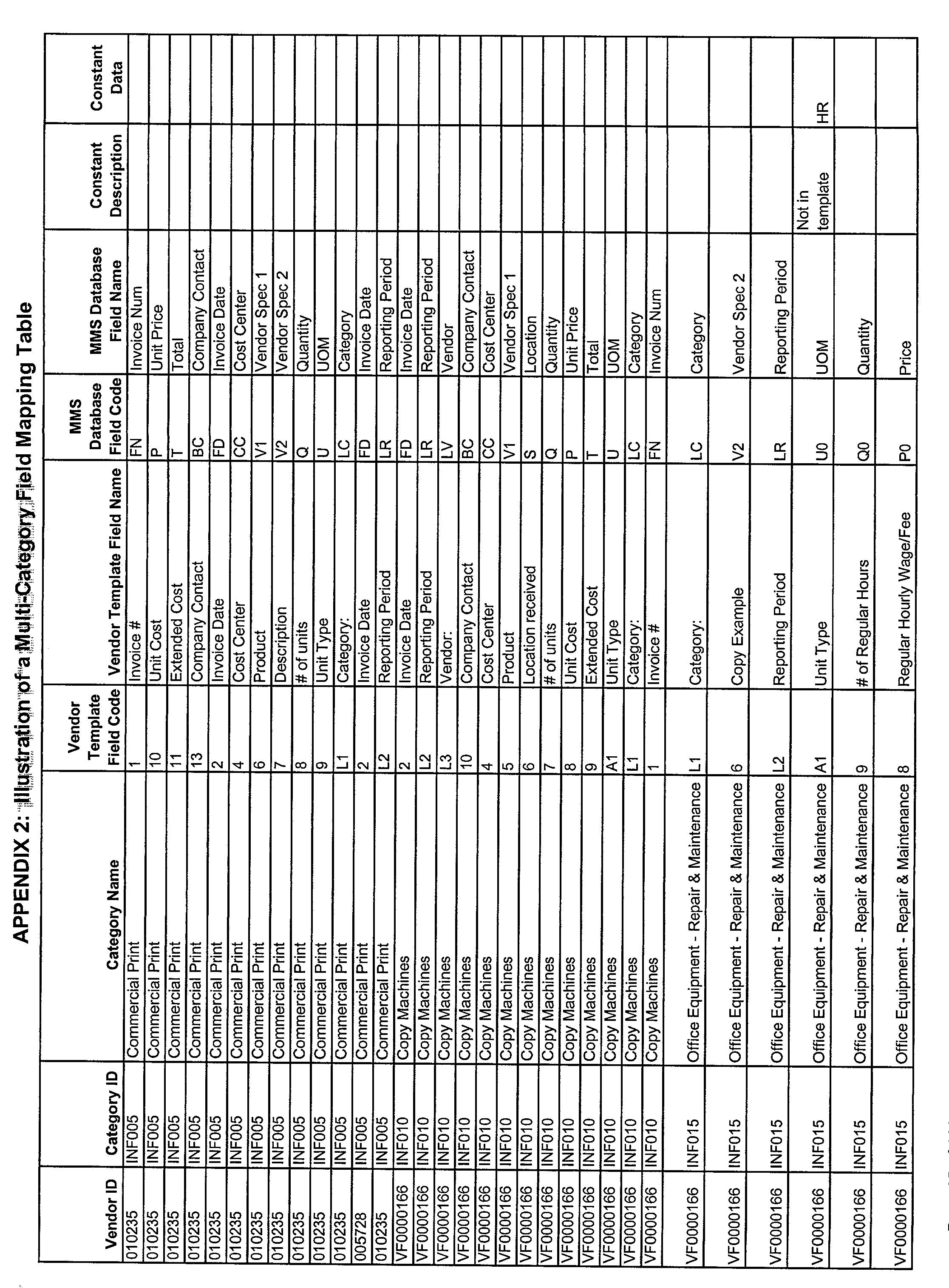 Figure US20020128938A1-20020912-P00036