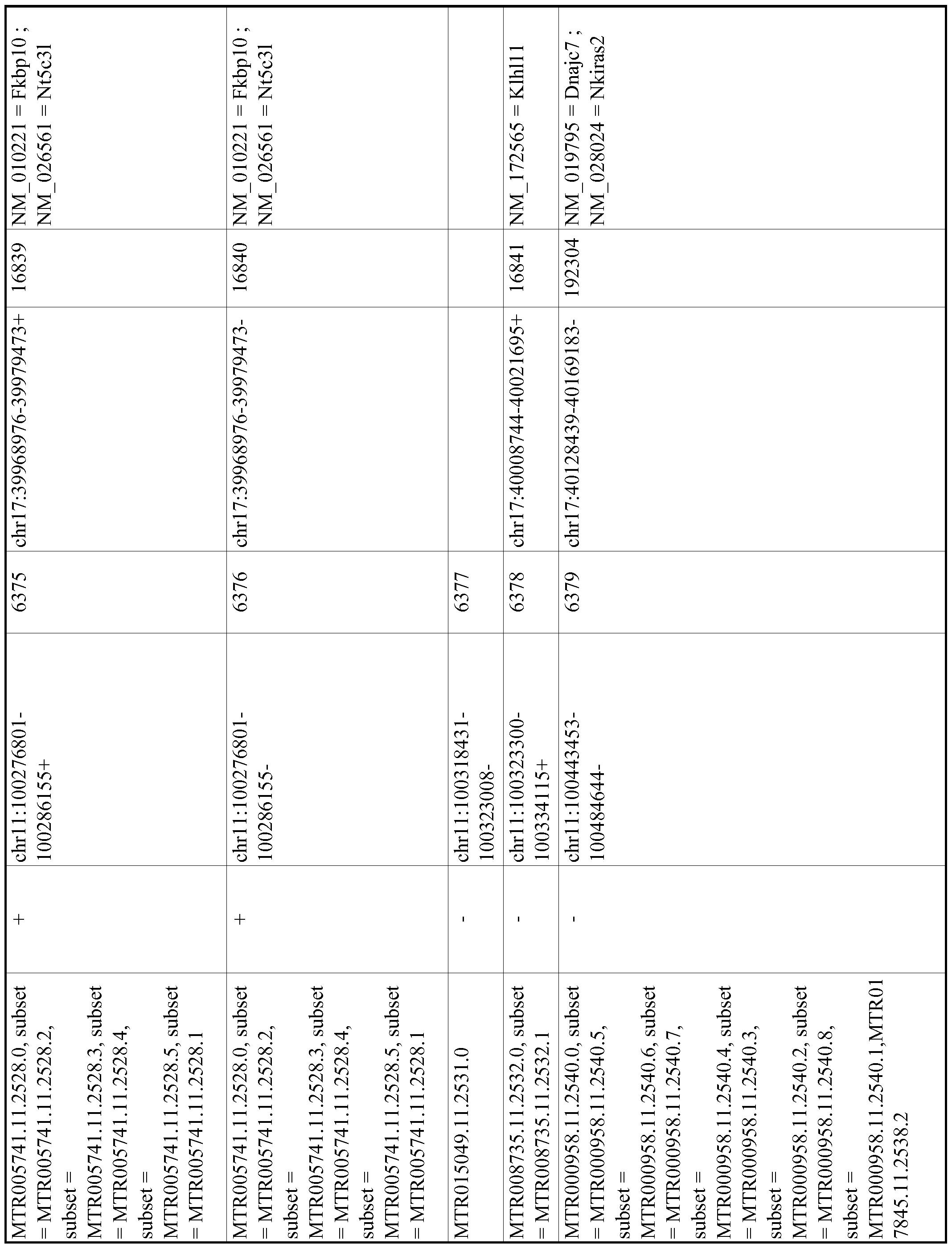 Figure imgf001143_0001