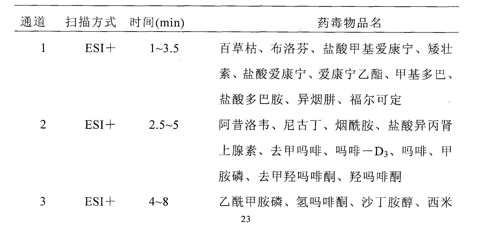 Figure CN101398414BD00241