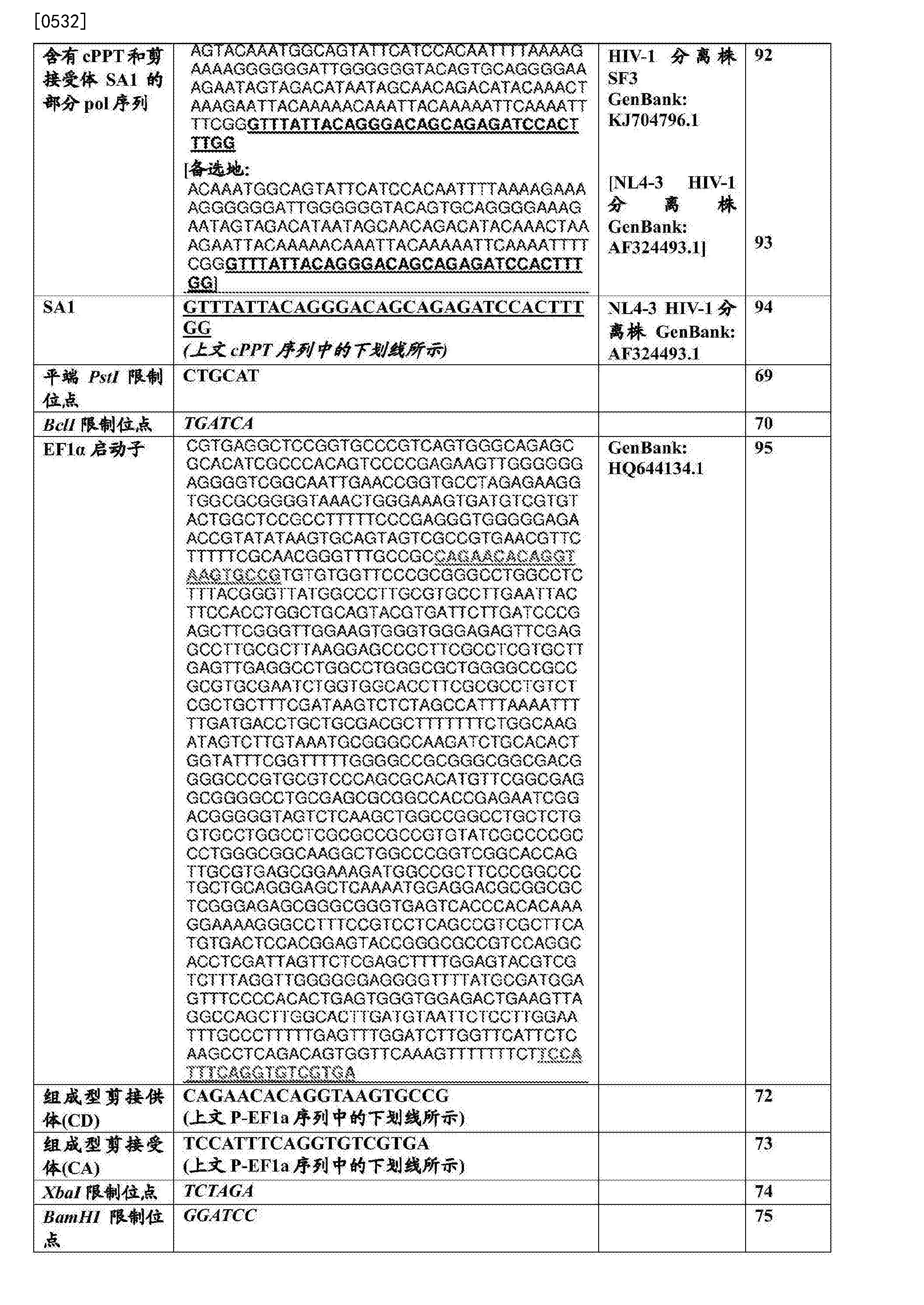 Figure CN108603200AD00911