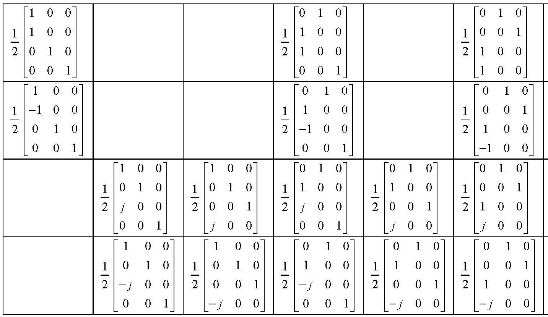 Figure 112010009825391-pat01324