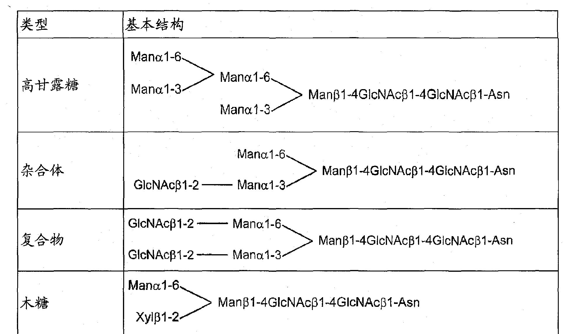 Figure CN102159230AD00851