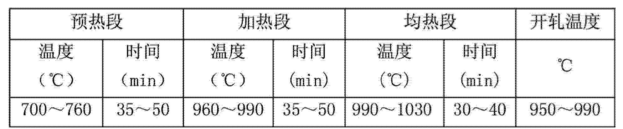 Figure CN102876983BD00072