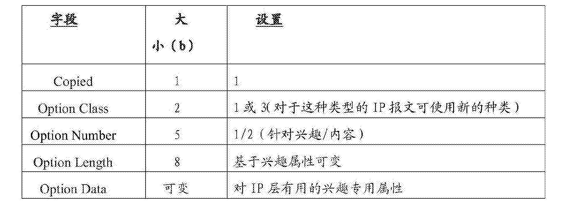 Figure CN104137509BD00151