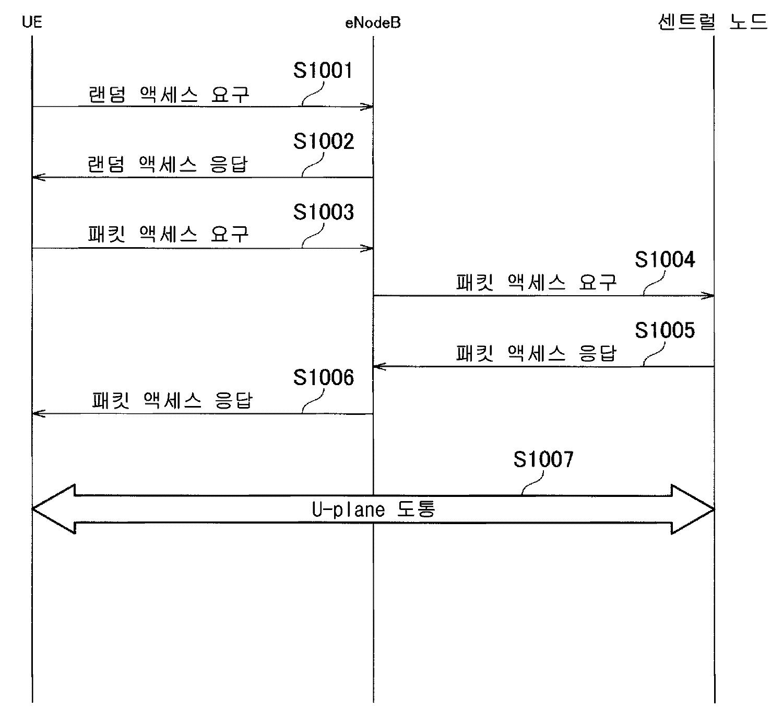 Figure R1020087011095