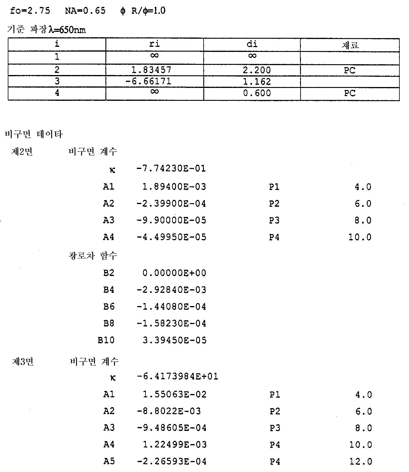 Figure 112000024108829-pat00015