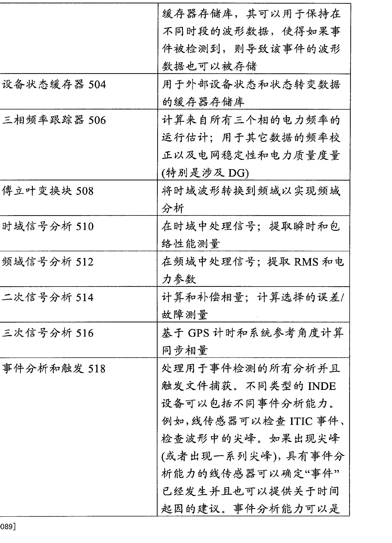 Figure CN102812334AD00231