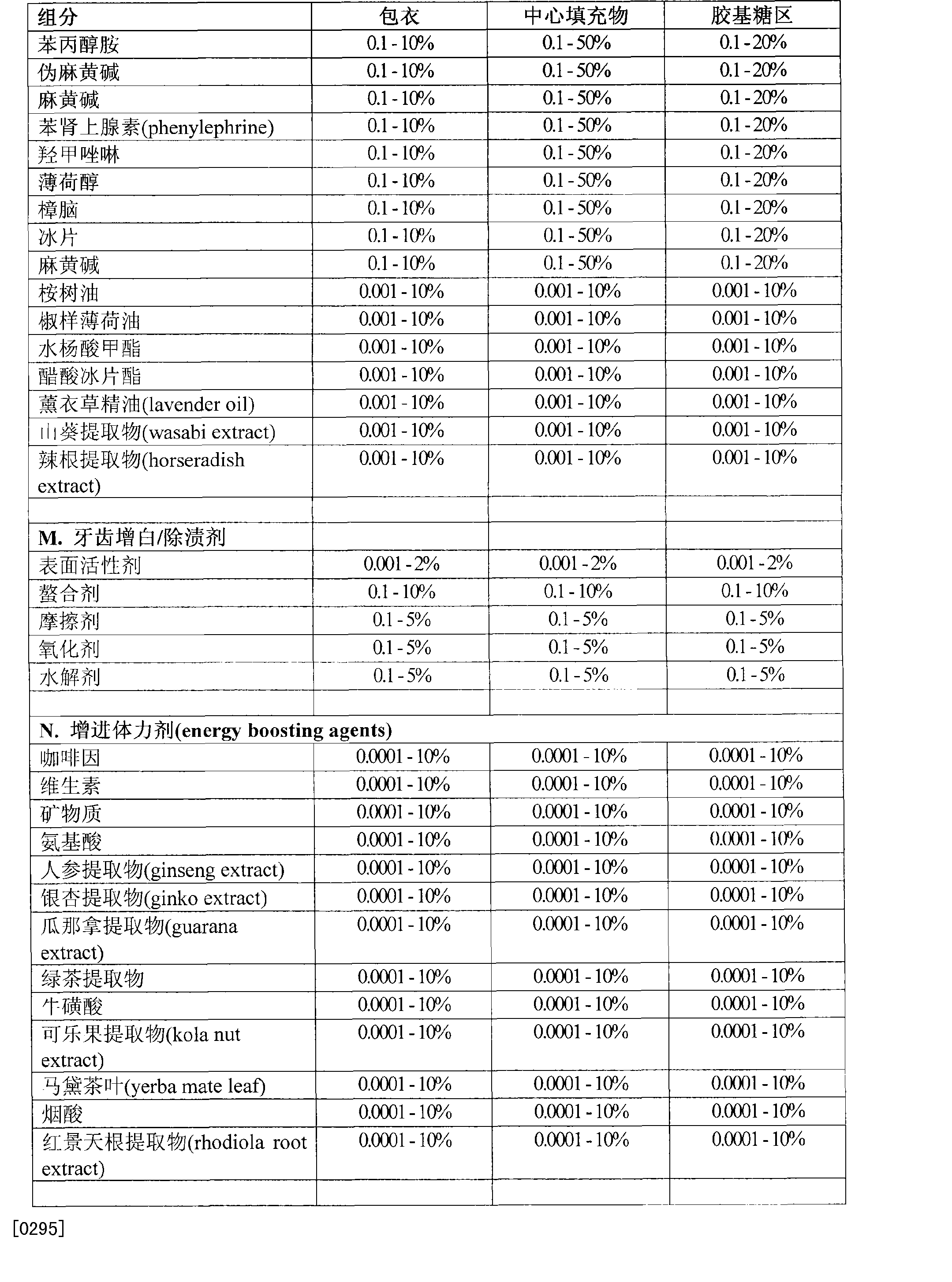 Figure CN101179944BD00581