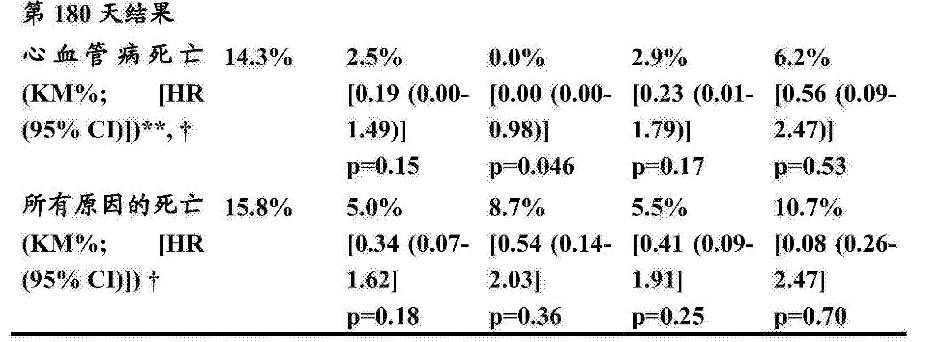 Figure CN106177914AD00421