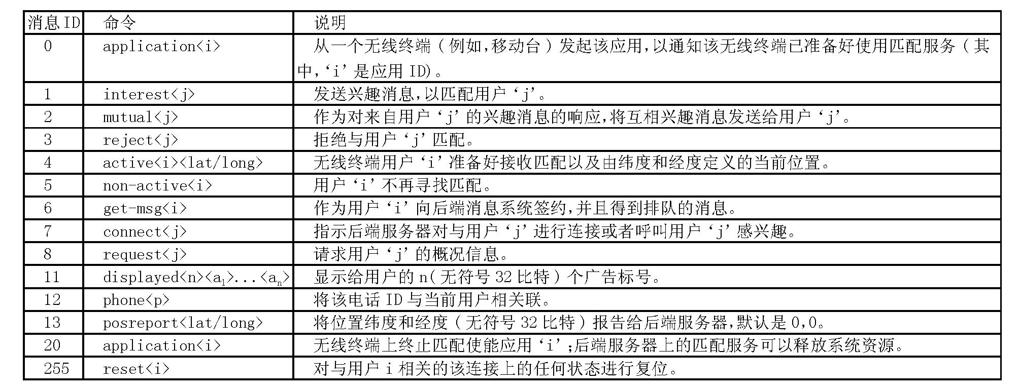 Figure CN101346974BD00151
