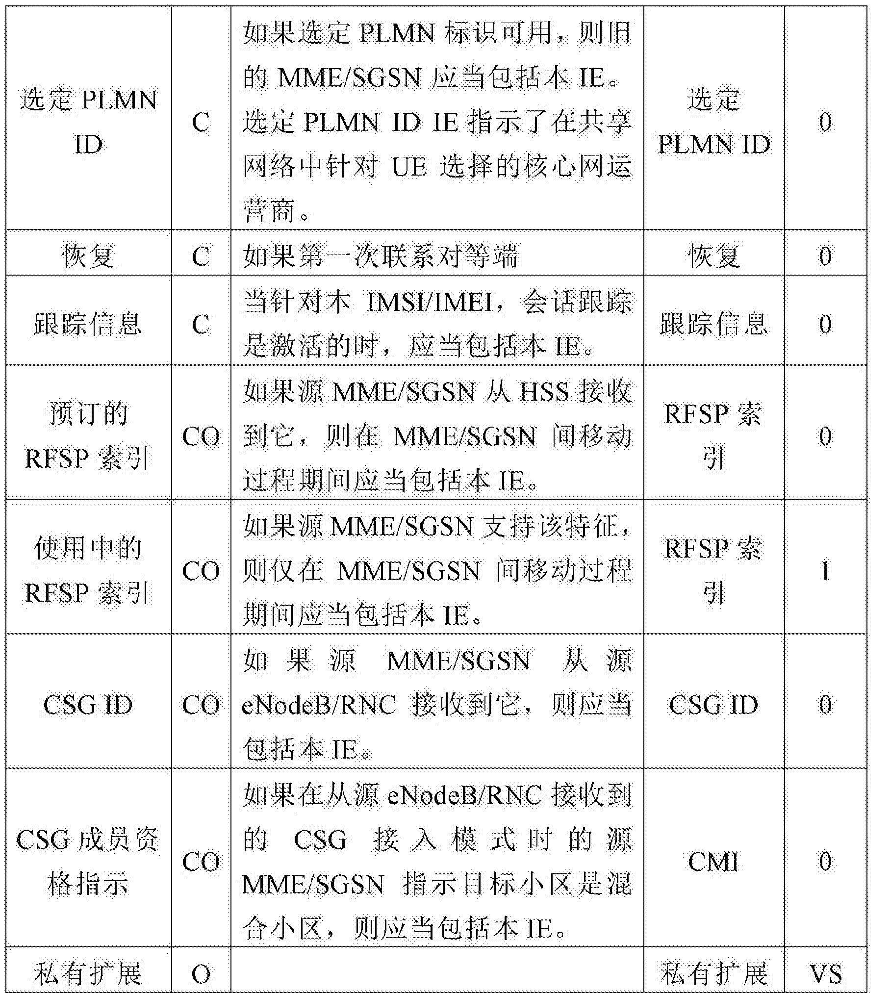 Figure CN103229546BD00461