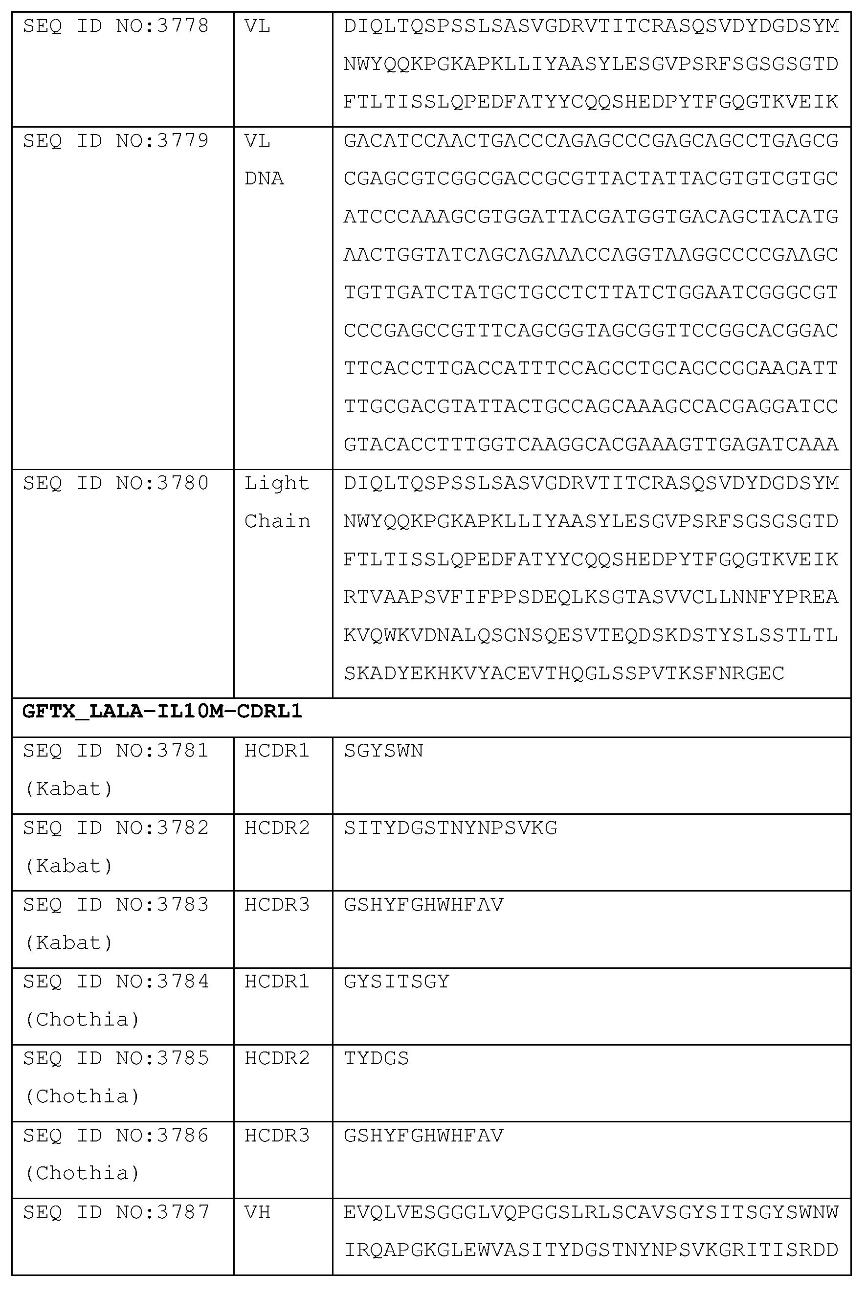 Figure imgf000575_0001