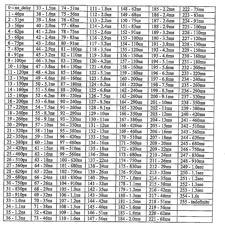 Figure 112006045419036-PCT00044