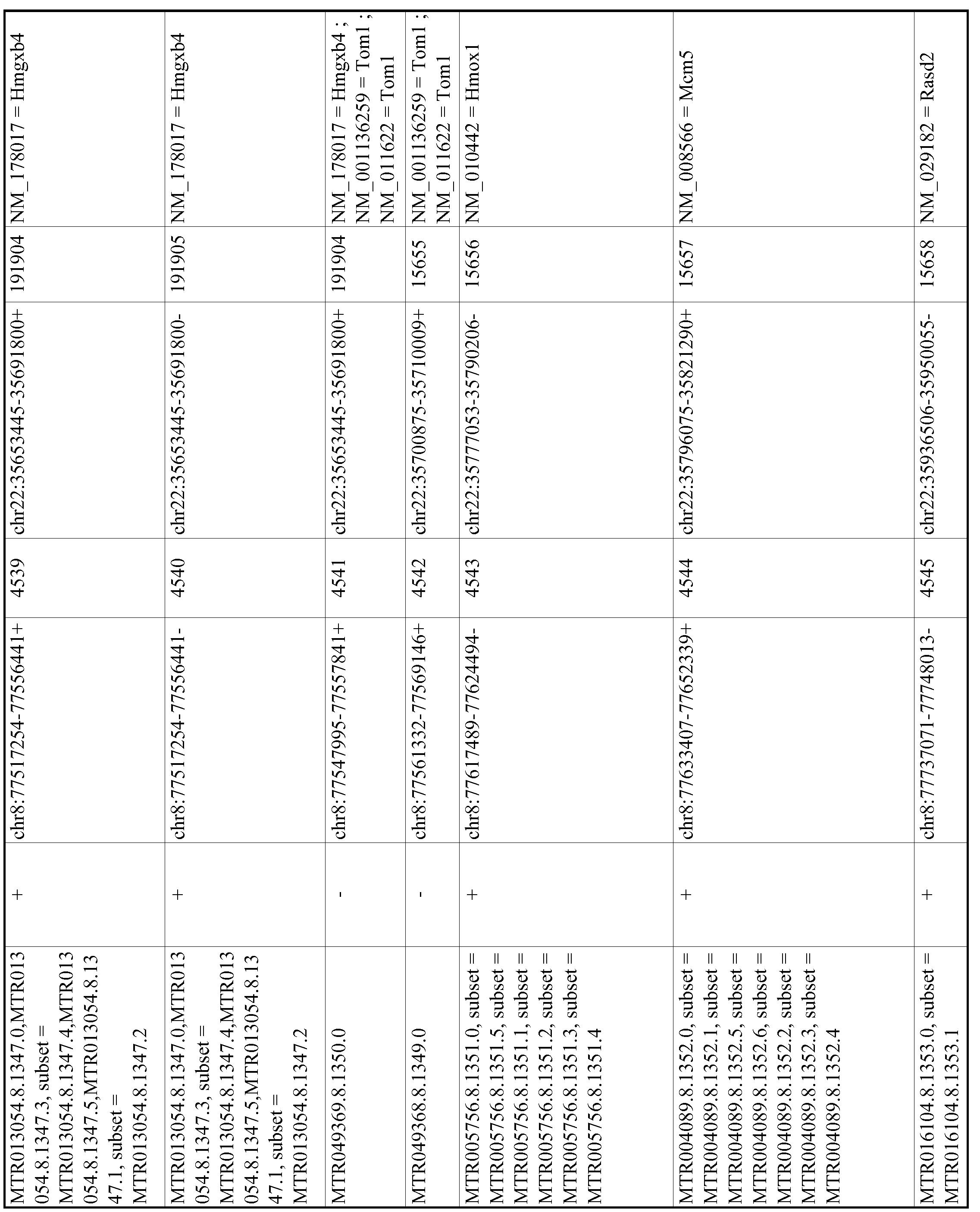 Figure imgf000844_0001