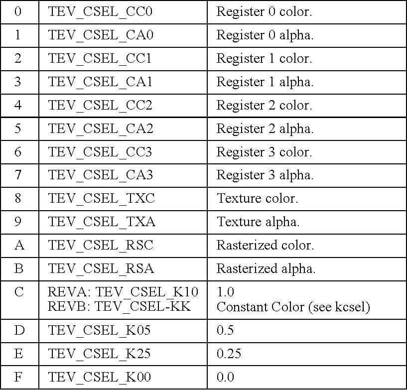 Figure US07176919-20070213-C00017