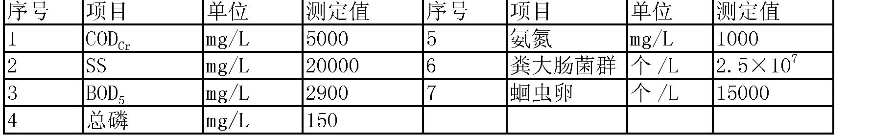 Figure CN103288302BD00071
