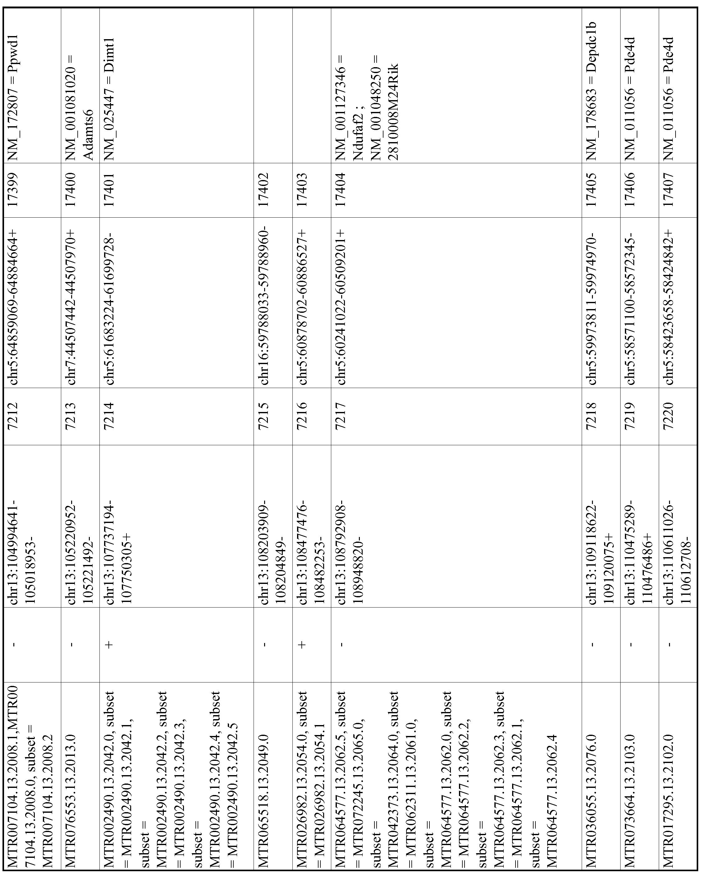 Figure imgf001264_0001