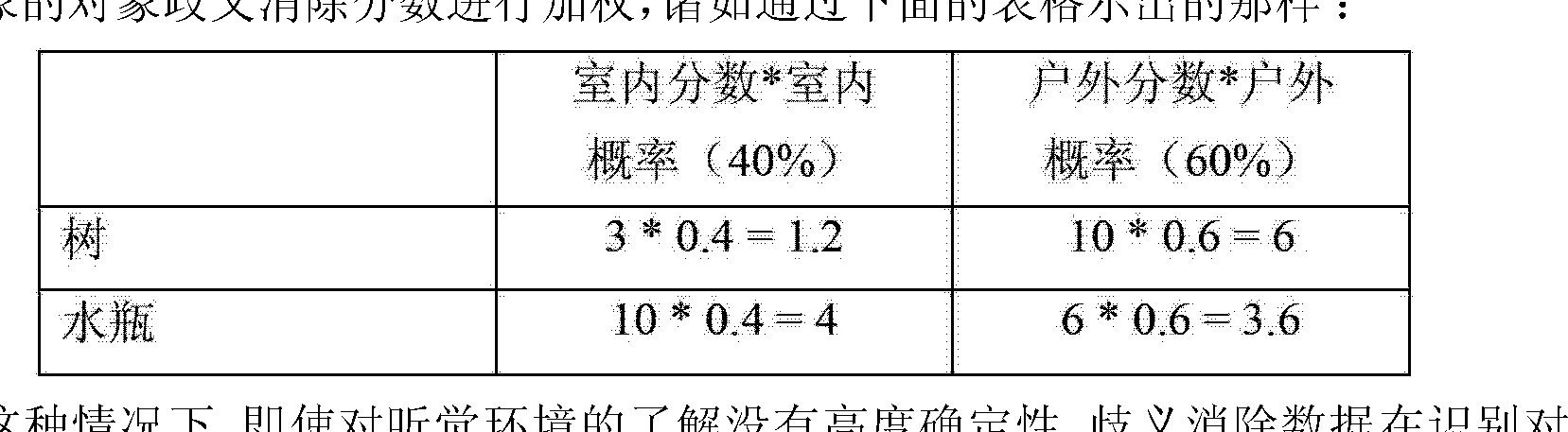 Figure CN102741858AD00691