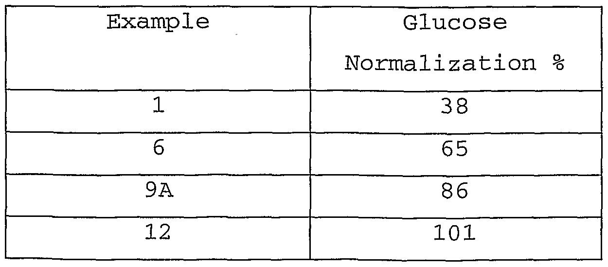 Figure imgf000227_0001