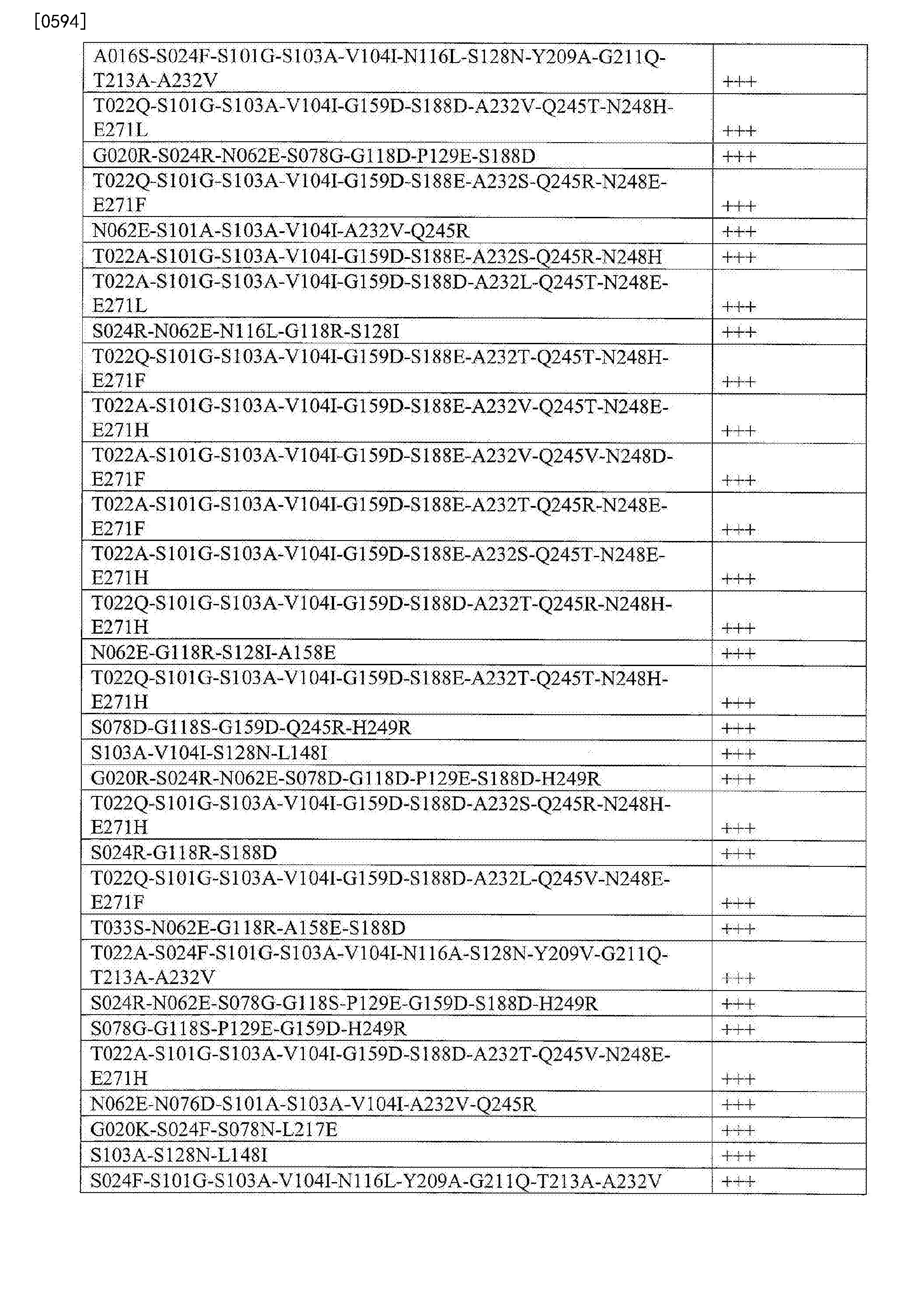 Figure CN103764823BD01961