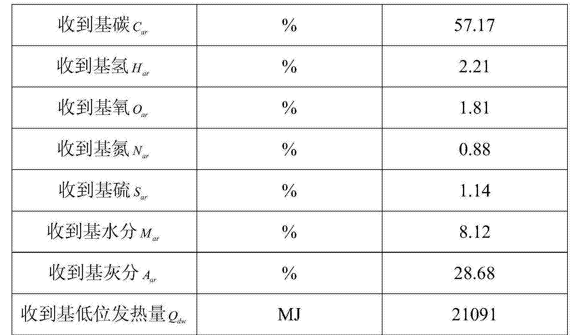 Figure CN107861911AD00081