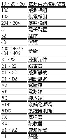Figure 107122500-A0305-0001