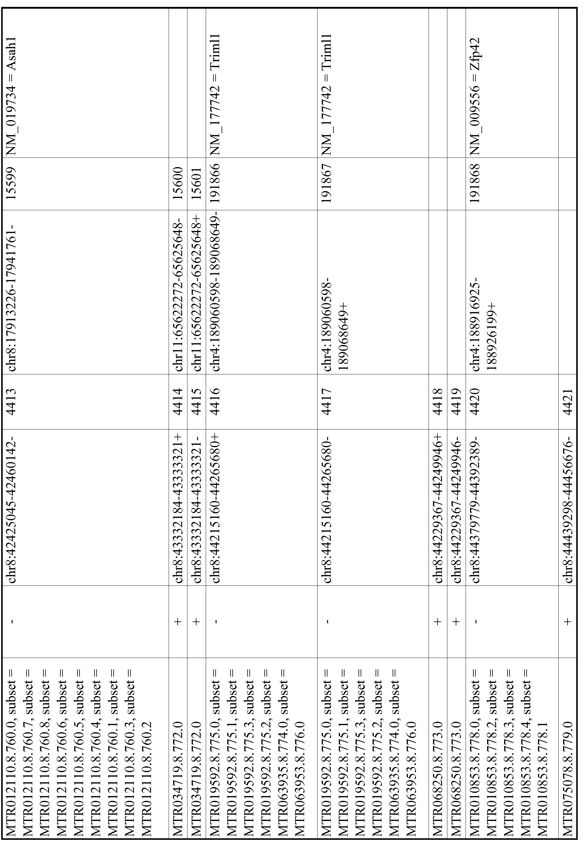 Figure imgf000824_0001
