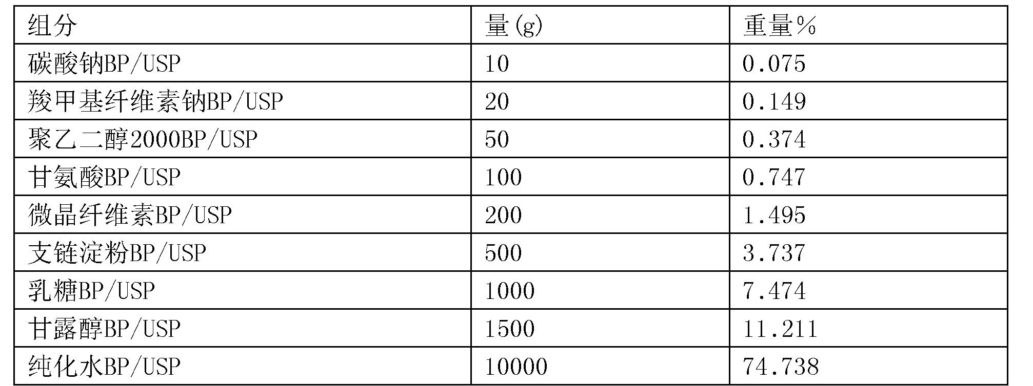 Figure CN107811980AD00181