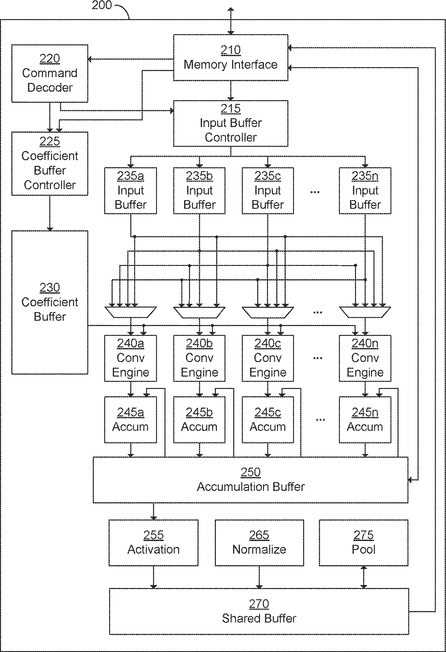 Figure GB2552242A_D0001