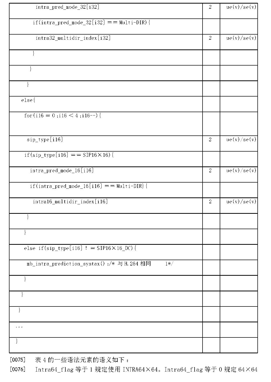 Figure CN102484709BD00151