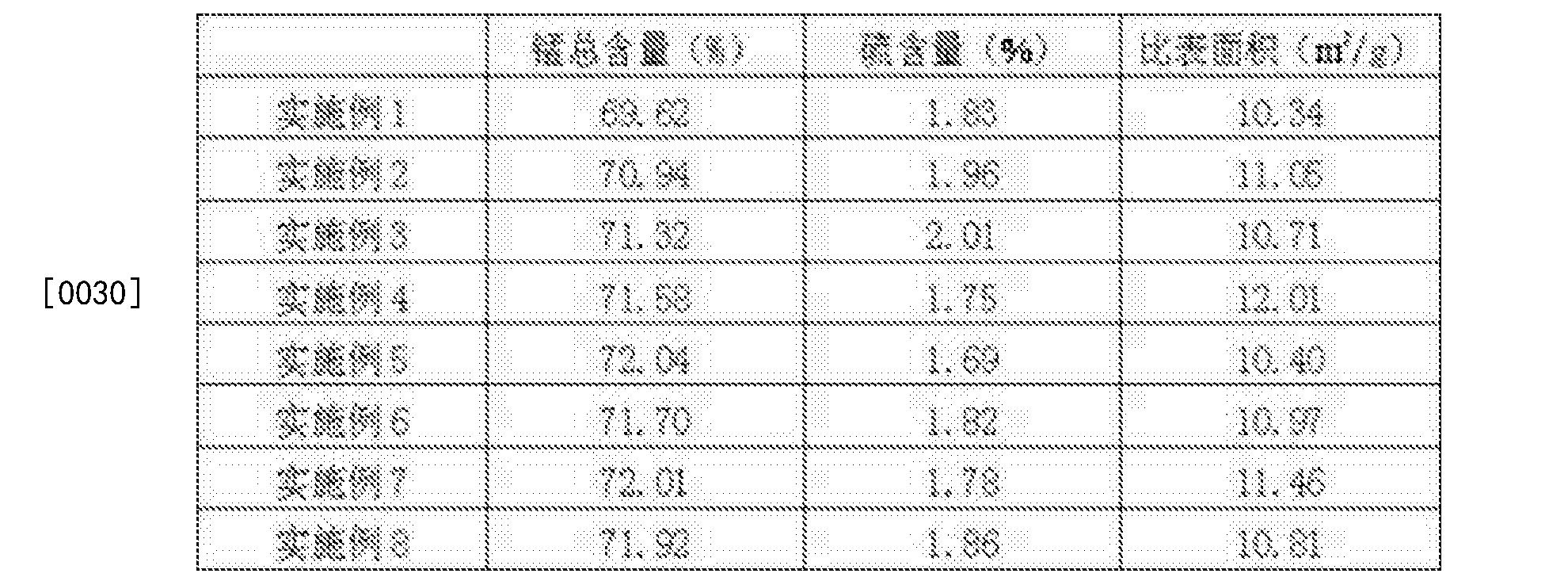 Figure CN104876274BD00052