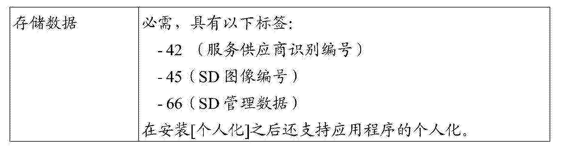 Figure CN104395909BD00291