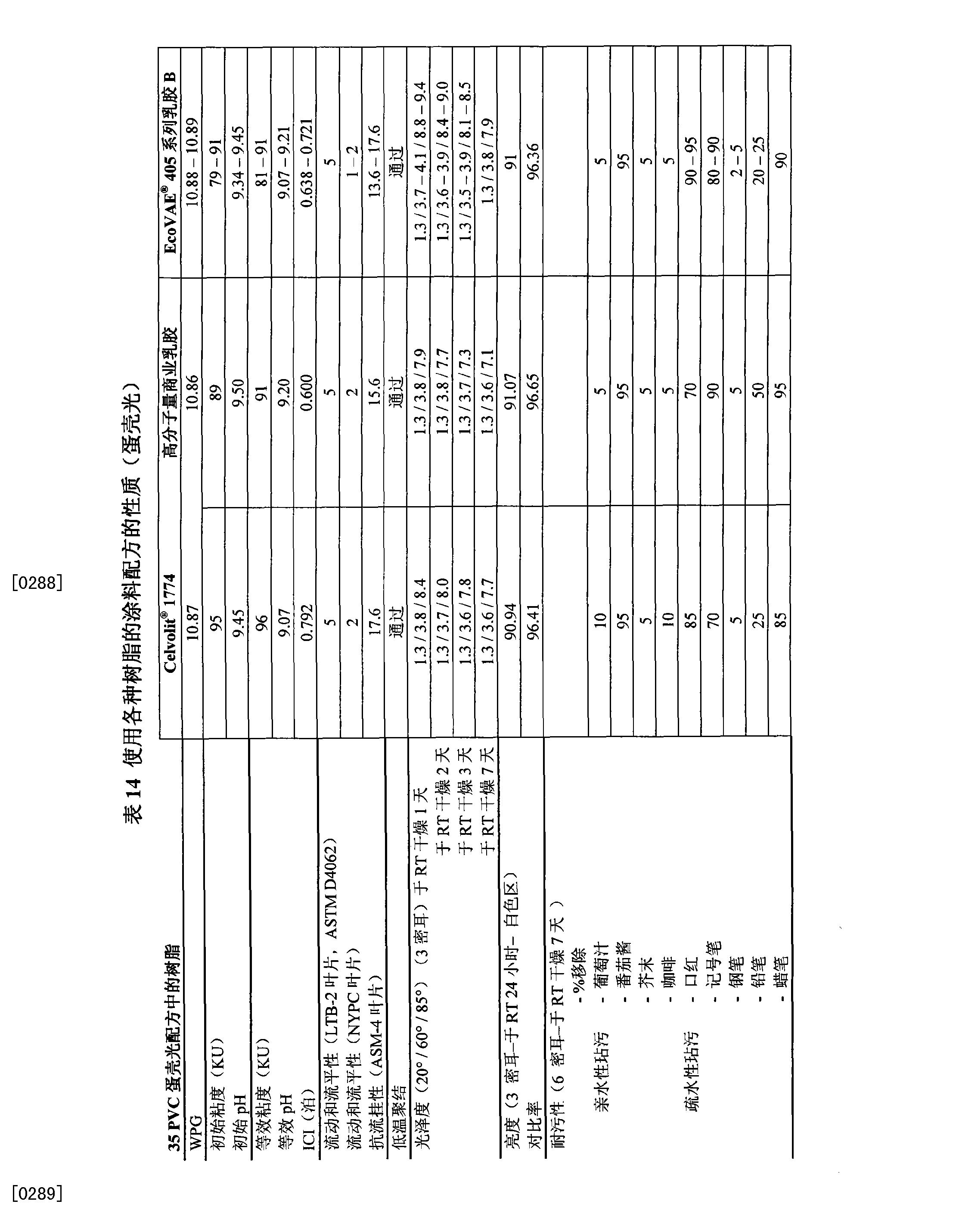 Figure CN101665647BD00281