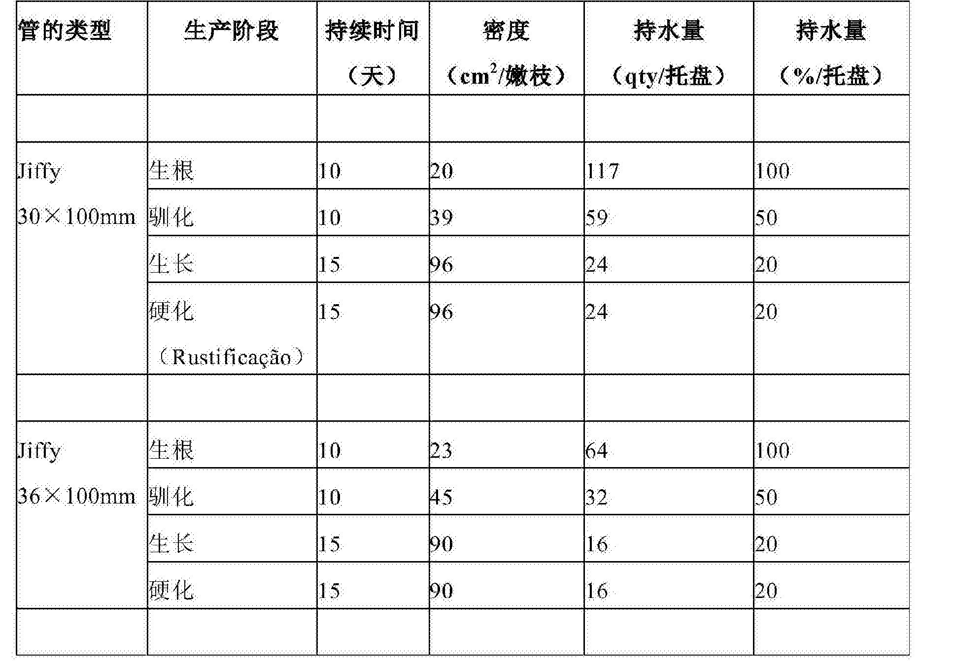 Figure CN105939598AD00111