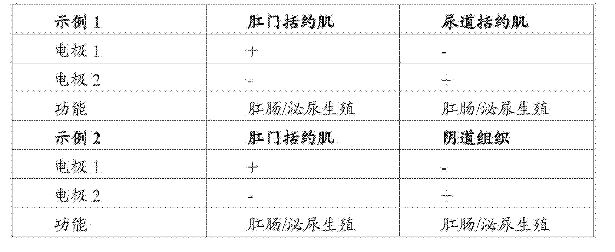 Figure CN107847336AD00331