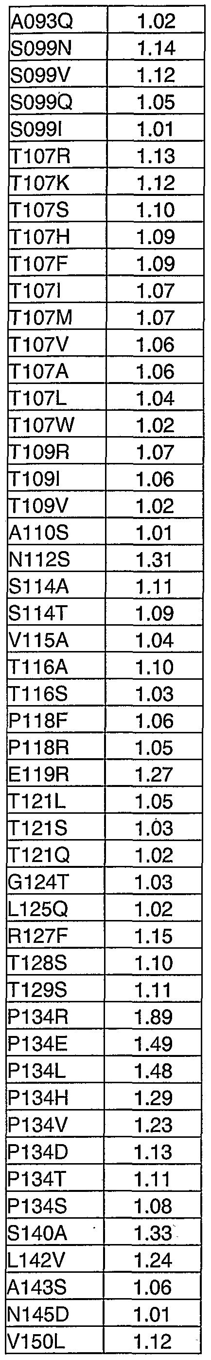 Figure imgf000290_0003