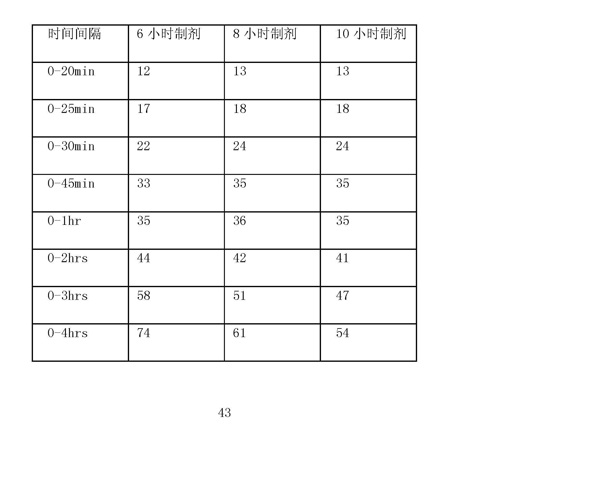 Figure CN101208076BD00432