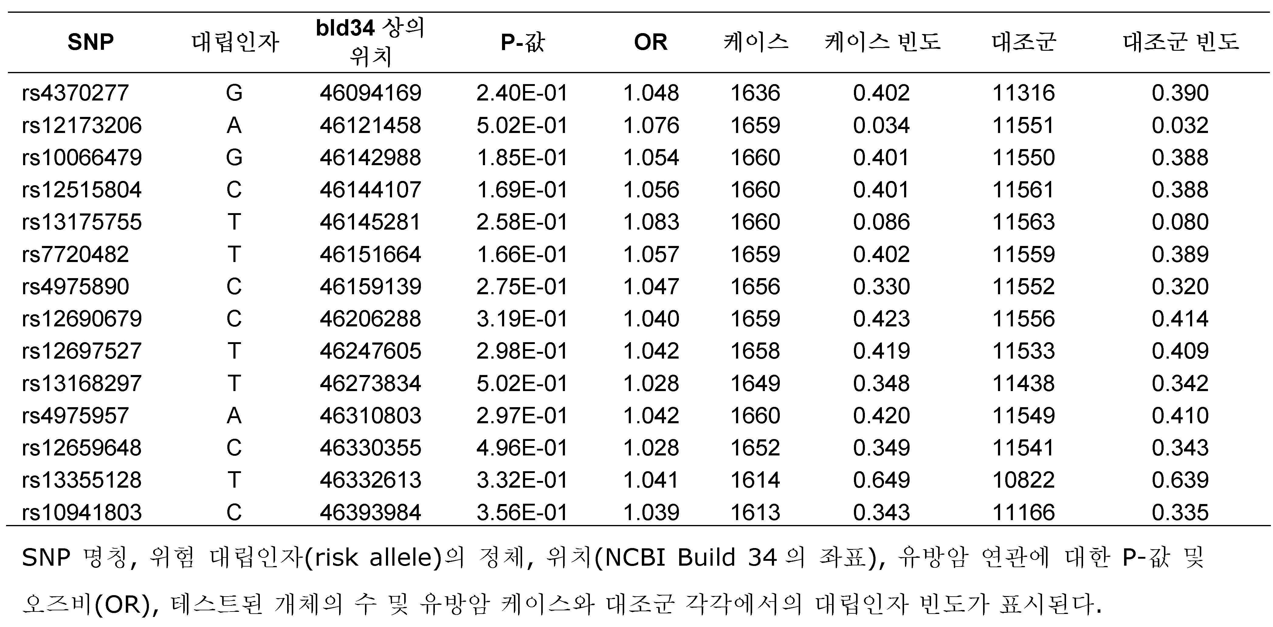 Figure 112009078431185-PCT00004