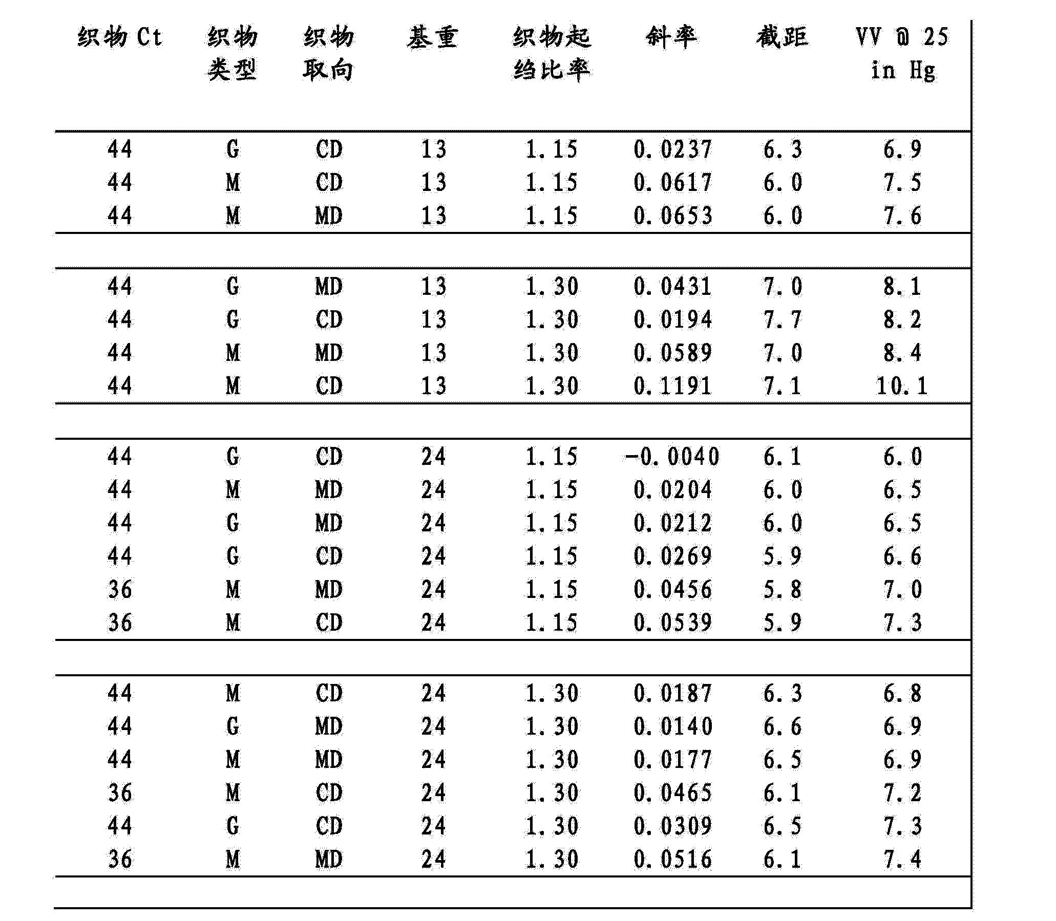 Figure CN104195865AD00671