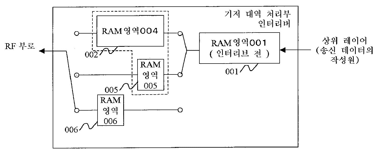 Figure R1020010066700