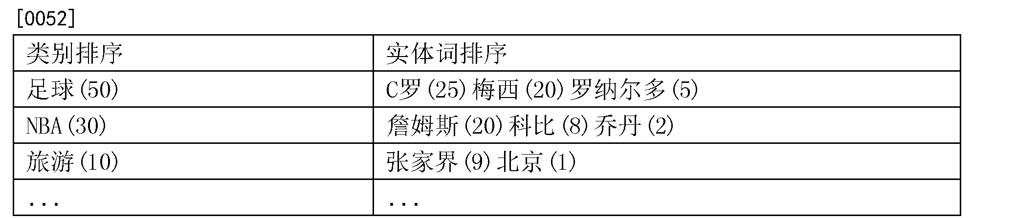Figure CN103886090BD00121