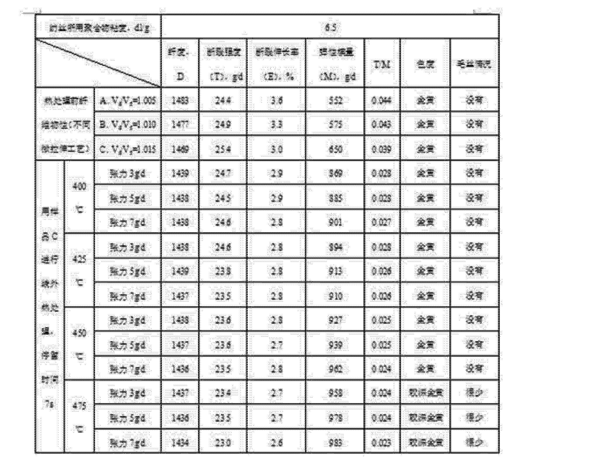Figure CN102251306AD00111